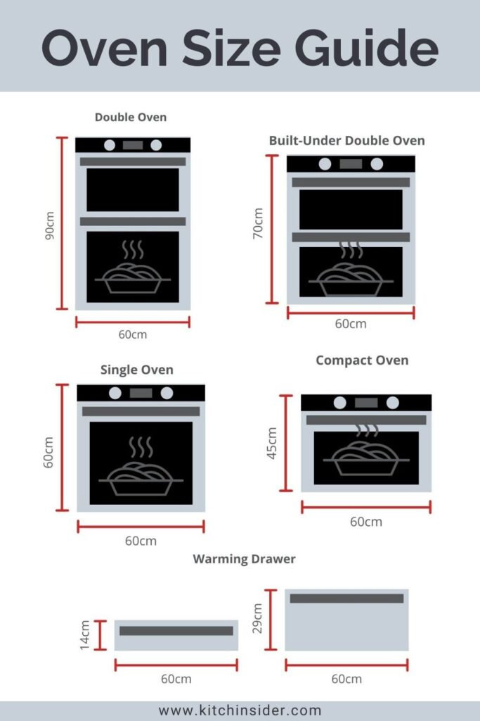 Oven Size Guide